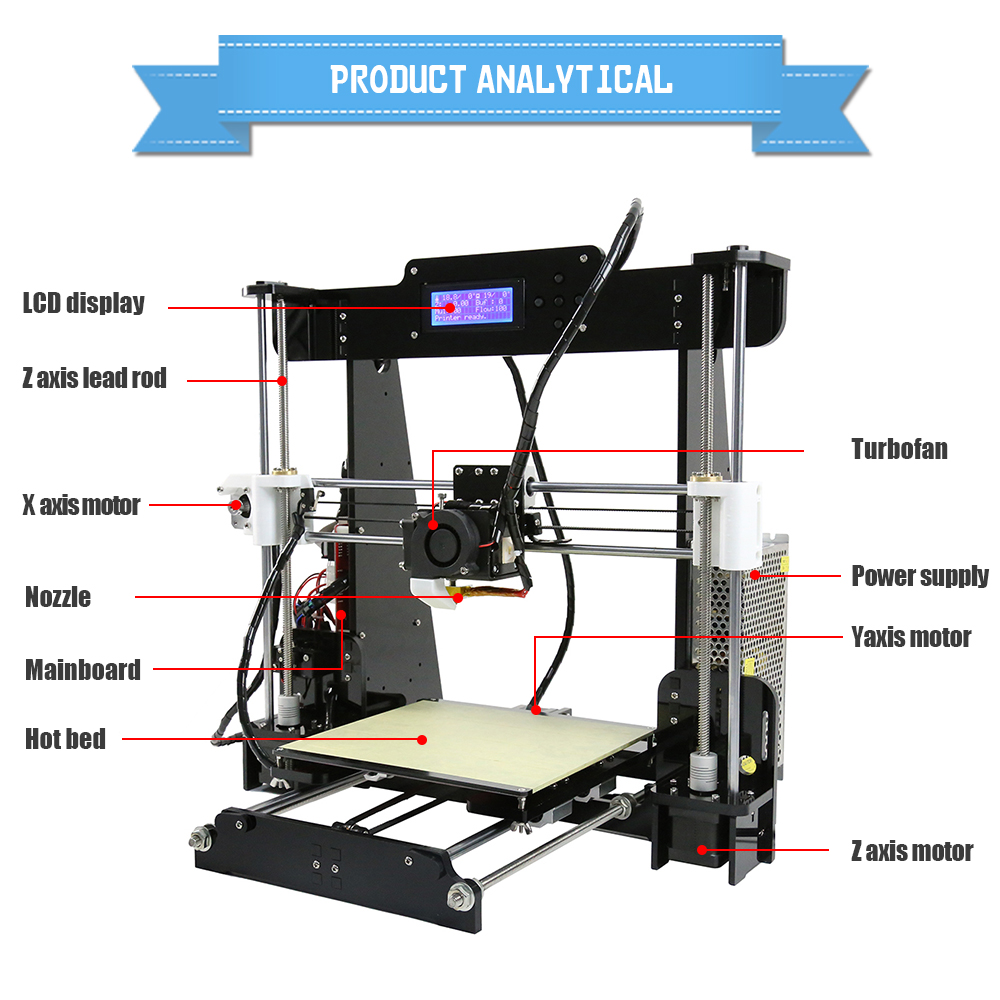 Buy Anet 3d High Precision Quality Reprap Prusa I3 Diy Kit Ships Building Electric Wiring Diagram From Us