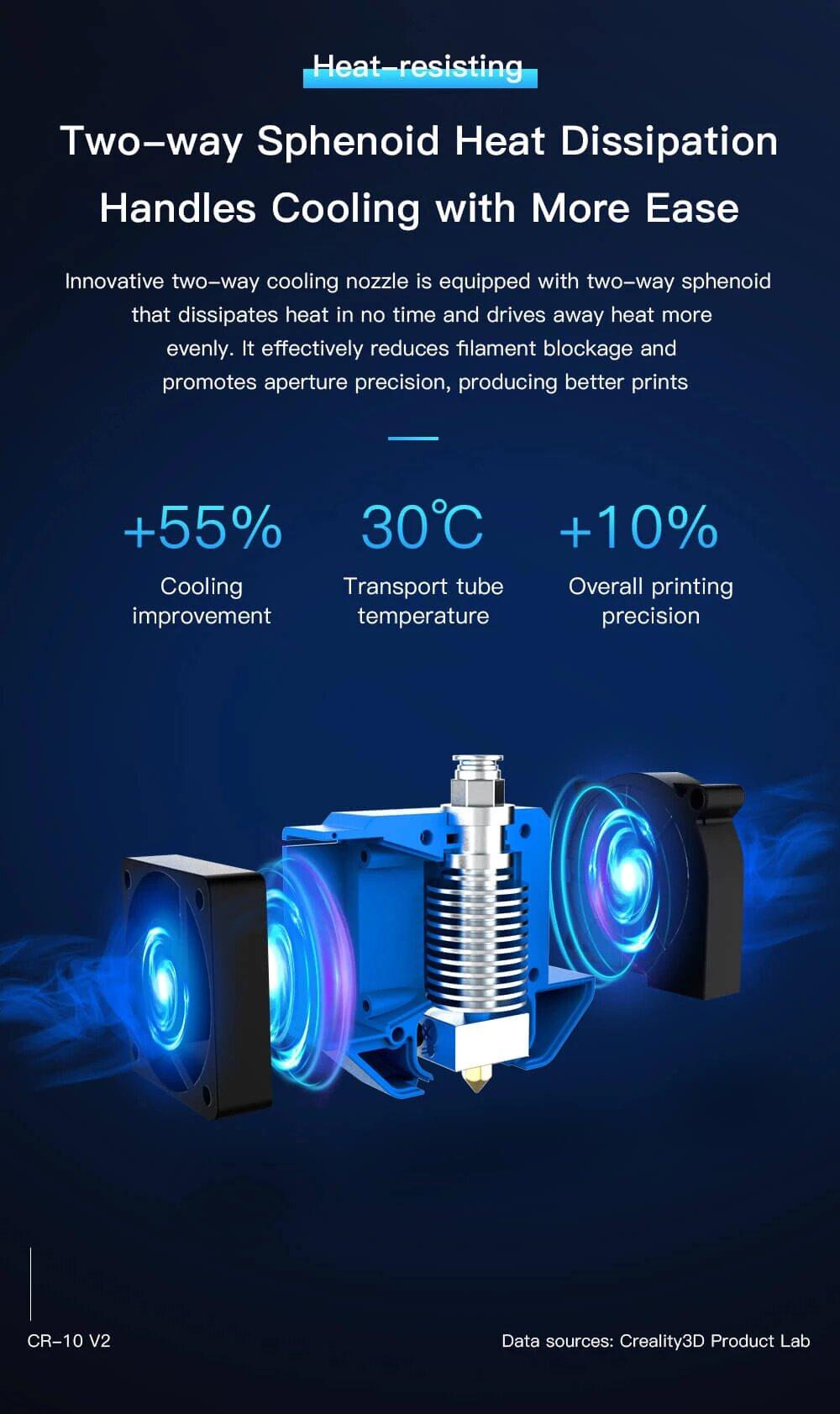 Creality CR-10 V2 3D Printer